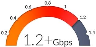 airfiber5-features-throughput-1.2gbps.jp