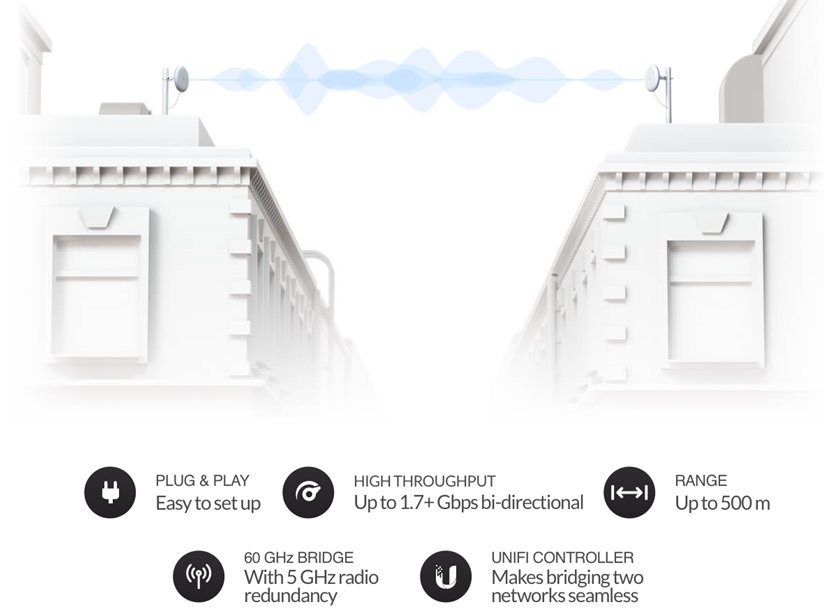 UBNT UBB, UniFi Building Bridge