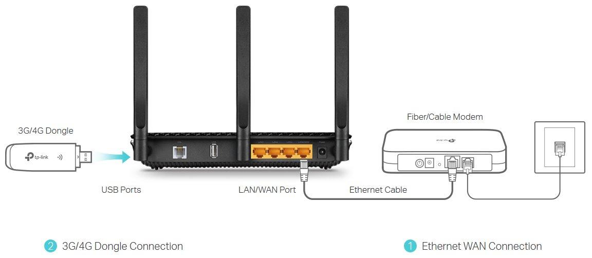 tp-link archer vr600b bezdr u00e1tov u00fd vdsl  adsl modem a router