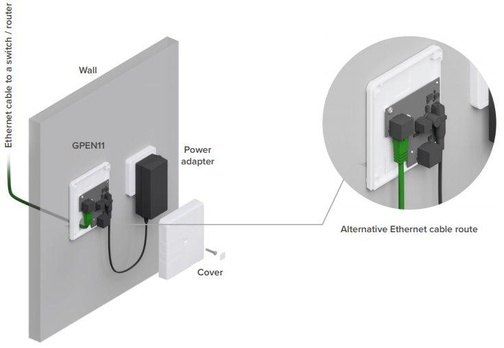 MikroTik GPEN11 Gigabitový fixní PoE injektor   Discomp
