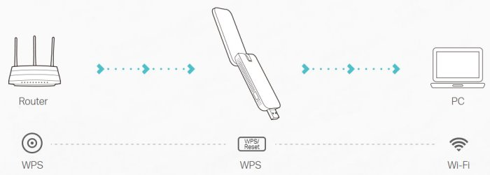 TP-Link TL-WA820RE Range Extender   Discomp - networking solutions